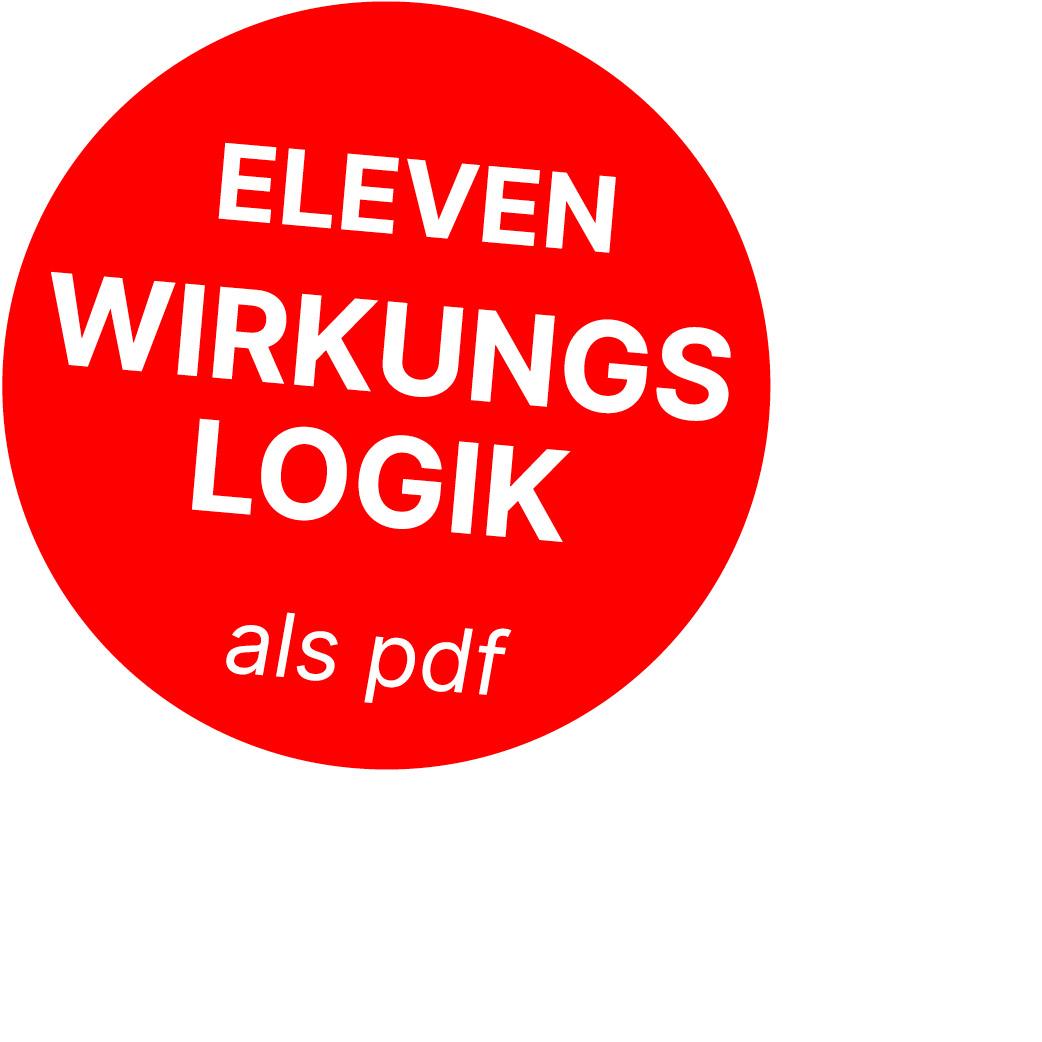 eleven_button_wirkungslogik_download.jpg